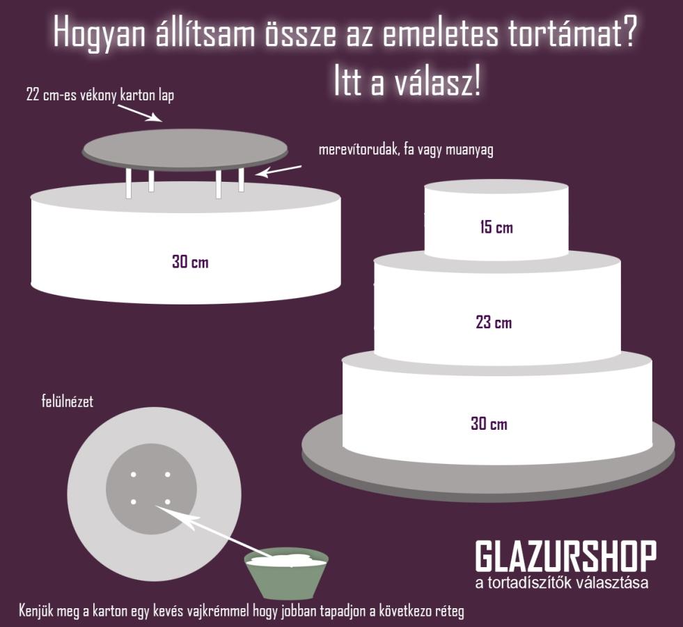 emeletes-torta-osszeallitasa-tortaiskola-glazurshop